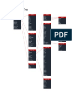 LCD Menu Tree.pdf