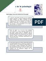 Historia de La Psicología-texto