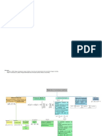 Mapa Conceptual Cap 9 Felder