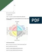 Calcul Testul Eysenck – FormaA.doc