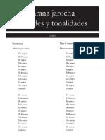 Jarana Jarocha_Acordes y Tonalidades.pdf