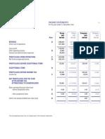 PLUS 2003 Annual Report - Income statement