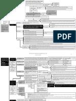 Aspectos Generales de la Prueba_Osvaldo Parada.pdf