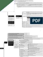 Disposiciones Comunes a Todo Procedimiento I_Osvaldo Parada.pdf