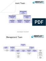 Company Org Chart - last updated 220517.ppt