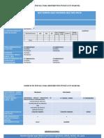Matriz Requerimientos Ejercicio Inicial