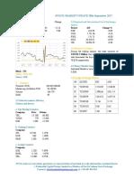 Market Update 28th September 2017