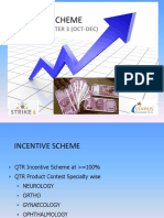 Incentive plan model pharma