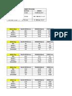 metrologia, tabla de mediciones