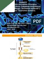 Taxonomía de Los Microorganismos 2014