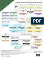 Poster Procesos y Áreas de Conocimiento PMBOK V5.pdf