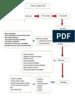 349308594-Lectura-Comprensiva-Del-MIMI-Capitulo-3.pdf
