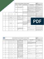 DSTT-07 Matriz de Requisitos Legales de Seguridad y Salud en El Trabajo
