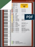 Addictive Drums Keymap.pdf