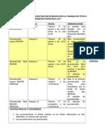 Calendario Presentaciones Mi6908 via Rapida y Normal