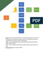 DHPC Actividad 2
