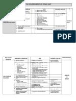 Daftar Dokumen Akreditasi Rumah Sakit (1)
