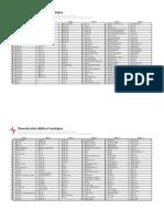 plano-leitura-biblica-cronologica.pdf