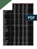 Copia de Copia de Copia de Activididad de Presupuesto(1)(1)(1)