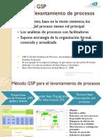 Método GSP de Procesos