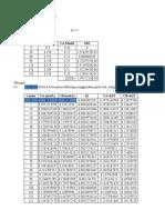 Firdaus Septiawan-1407114797-Tugas Komputasi ProseSSs