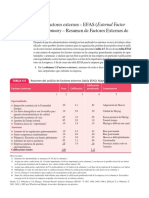 Resumen IFAS-EFAS