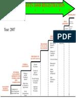 TS 16949 Roadmap