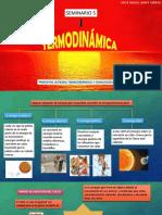 Termodinámica MEDICA