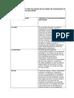 360286823 Cuadro Comparativo Sobre Los Aportes de Los Medios de Comunicacion Al Proceso de Ensenanza Aprendizaje