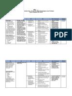 Analisis Keterkaitan KI-KD 2017-2018 Kelas XI IPS