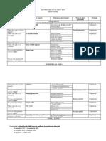 Planificare-anuala-grupa-mare.pdf