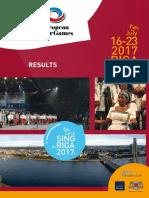 Riga2017 Results Ecg