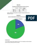 Trabajo Estadística Spss Punto b