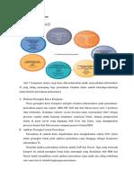 Si & Pi Ade Nurzen (Infrastruktur Ti Dan Teknologi Baru) - universitas mercubuana (Dosen Hapzi, Prof. Dr. Mm)