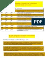 El grado de Inversión y su impacto en.ppt