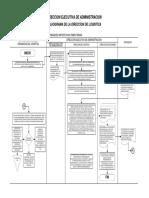 10A_FLUJOG-ADM logistica.pdf