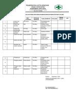 328224959-9-4-3-2-Bukti-Pelaksanaan-EValuasi-penilaian-dengan-menggunakan-indikator-mutu-docx.docx
