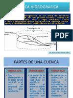 PARÁMETROS FISIOGRAFICOS  CUENCA HIDROGRAFICA.pdf
