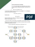 Cálculo de Los Tiempos de Inicio y Terminación de Las Actividades