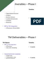 TM Deliverables – Phase I