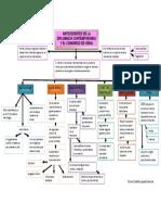ANTECEDENTES DE LA DIPLOMACIA CONTEMPORÁNEA Y EL CONGRESO DE VIENA (5).docx