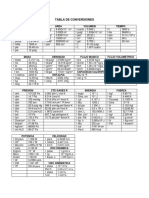 TABLA DE CONVERSIONES.pdf
