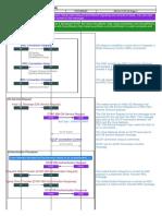 3g-umts-originating-call-summary.pdf