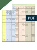 ACTIVIDAD_1_MATRIZ_REVISION.pdf