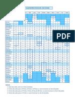 Calendário Escolar & de Marcação de Testes - 2017-18