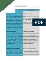 Comparación de Enfoques de Planeación Educativa