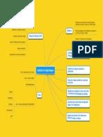 ATS (Mapa Conceptual).pdf