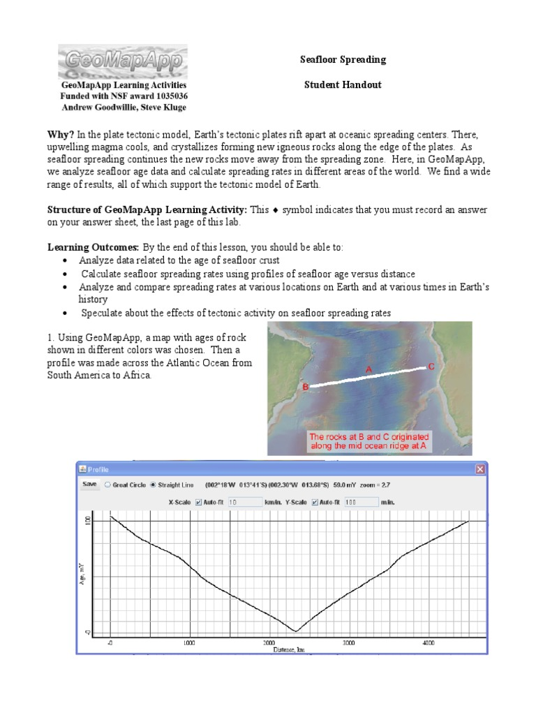 worksheet Theory Of Plate Tectonics Worksheet workbooks plate tectonics worksheets free printable seafloor spreading worksheet structure of the