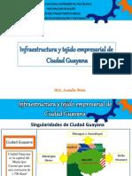 tejido-empresarial-scandra-mora (1).pptx