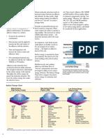 3mfundamentals_of_adhesion.pdf